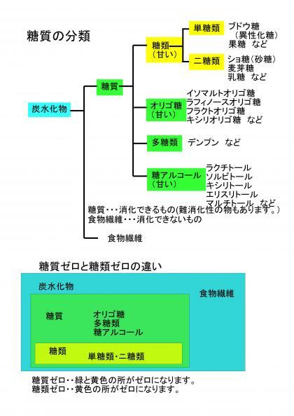 tousitunobunnrui+(2)_01_convert_20140131033836